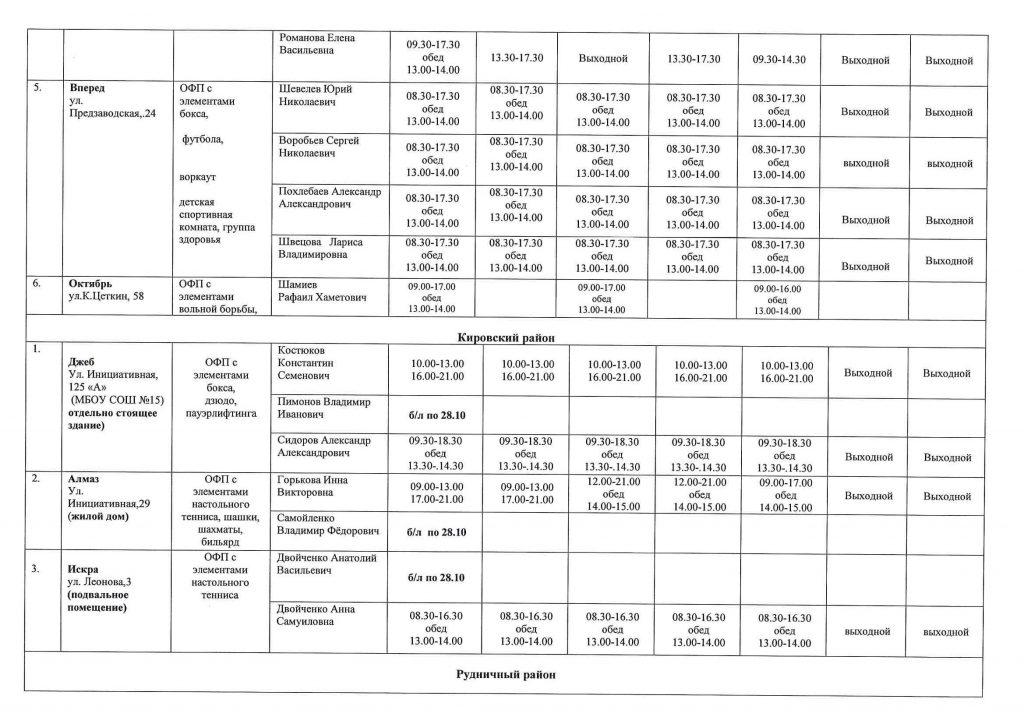Расписание клубов